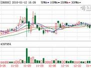 高鑫零售要约截止 阿里巴巴持股达71.98%