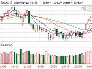 安通控股第一期员工持股计划完成股票购买