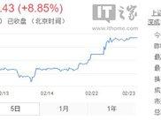 乐视股票今日上涨8.85%,收于每股5.29元
