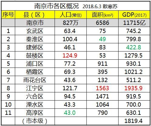江宁市gdp_均价2.56万 ㎡ 江宁青龙山一盘再领销许
