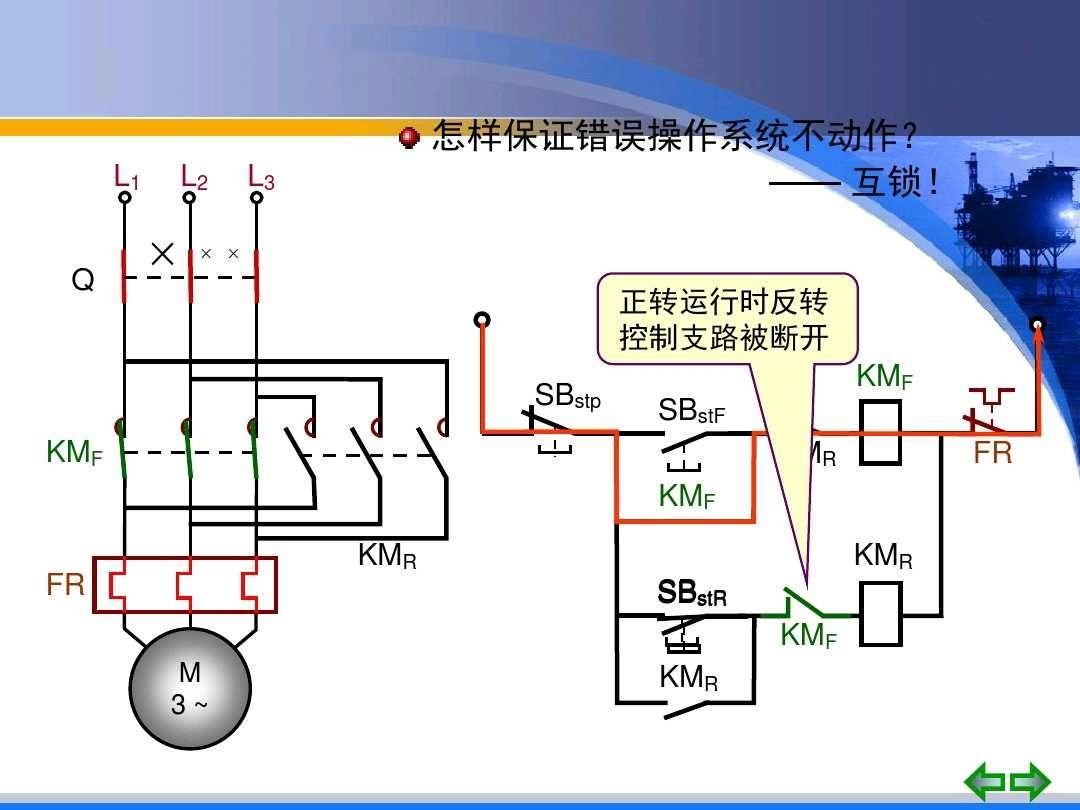 电机正反转电路一步步剖析:自锁 按钮互锁 接触器互锁