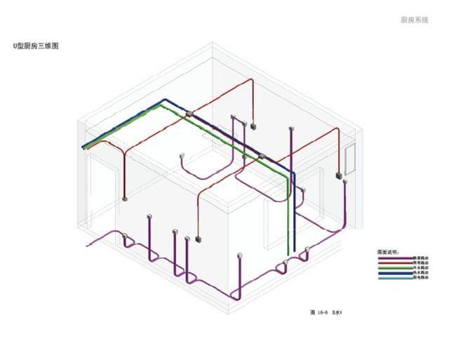 推荐 正文  二,大型客餐厅空间  1,电路安装位置及施工要点  (1)照明