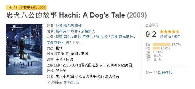 柴犬虽然是表情之王可比起日本国犬可差远图片包喝酒表情不准包图片