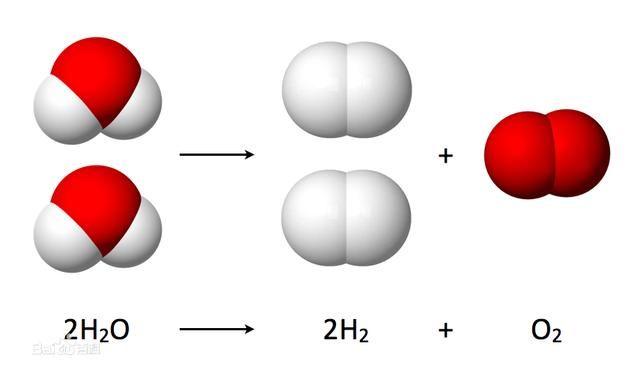 氢气原子结构图
