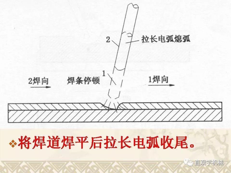 手工焊接操作技术要领图解,常见的8种运条法