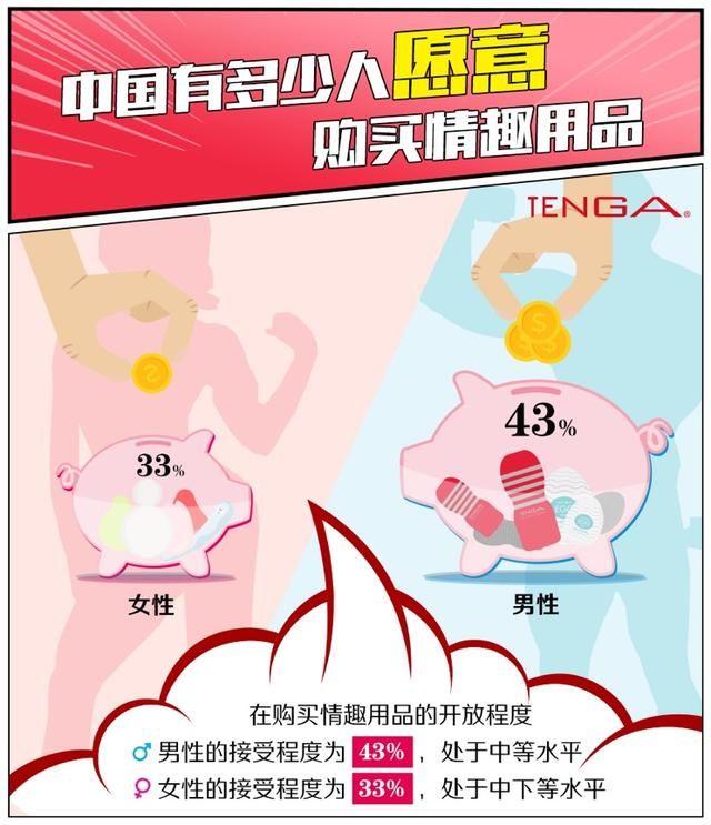 成人玩具使用者满意活更加对生《TENGA201喱三个啫月情趣图片