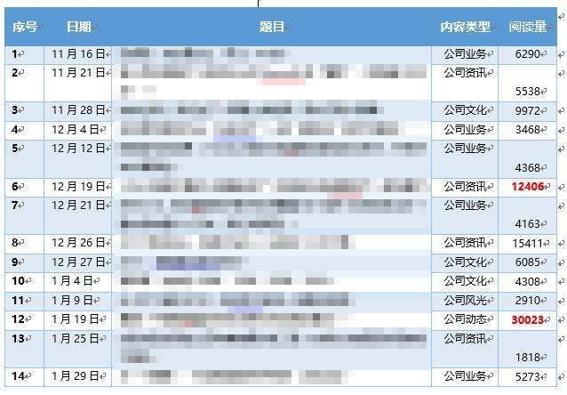 产品竞品分析五大维度_竞品分析ppt