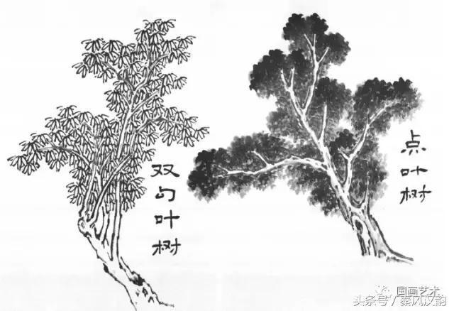 中国山水画树的画法
