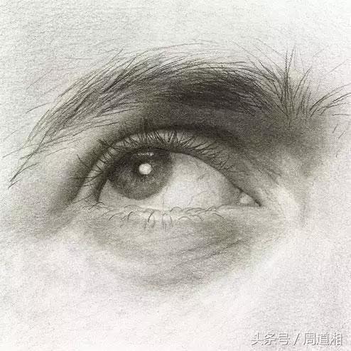 干货:素描头像眼睛的画法