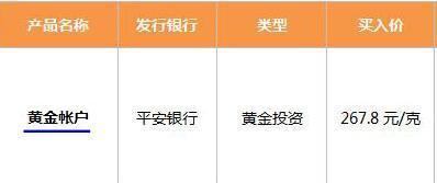 10月12日理财日报:金价上涨46.3个基点