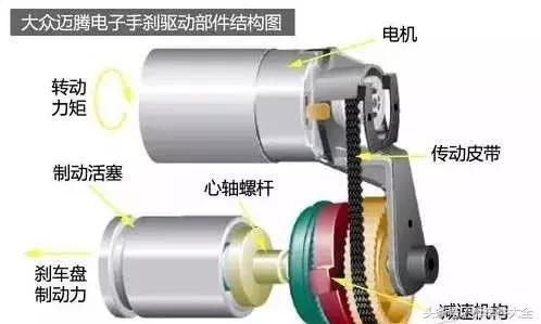 卡钳式电子手刹的内部结构