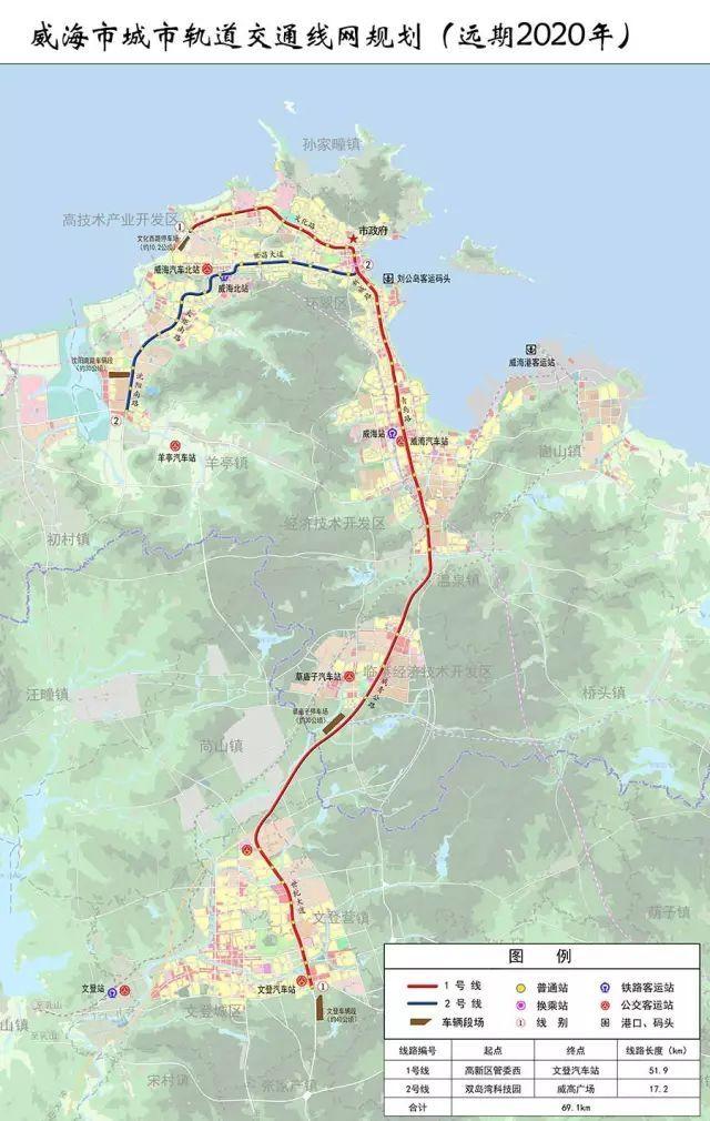 主要沿文化路,新威路,青岛路,威青公路,世纪大道敷设,线路全长约51.
