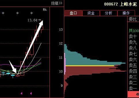 """又一""""有色金属""""从97跌至9元,遭机构88亿增持,18年有望复制京东方"""