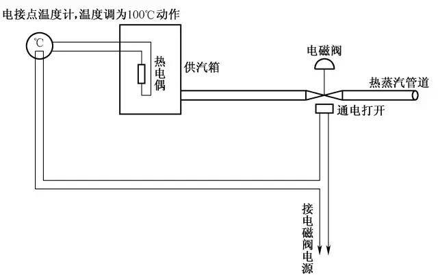 本文整理了28个电气自动控制电路图的实例,以供参考.