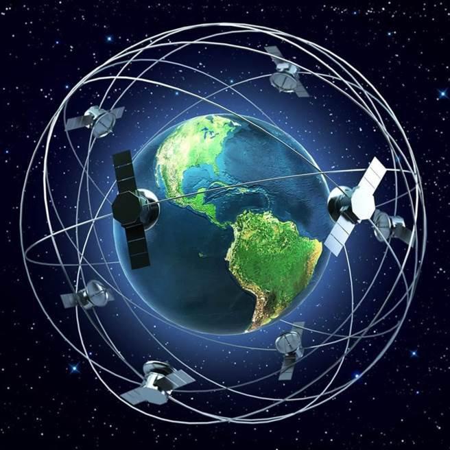 除了北斗,这些卫星导航系统你知道吗?