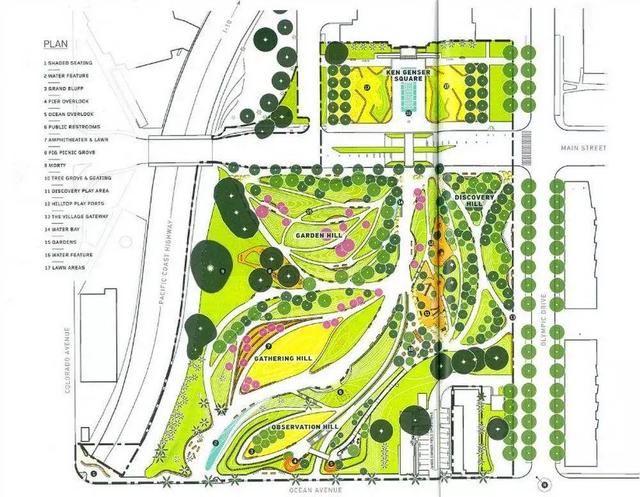公园的规划设计要以一定的科学技术和艺术原则为指导,满足游憩、观赏、环境保护等功能要求。规划是统筹研究解决公园建设中关系全局的问题。如确定公园的性质、功能、规模,在绿地系统中的地位、分工、与城市设施的关系,空间布局、环境容量、建设步骤等问题。设计是以规划为基础,用图纸、说明书将整体和局部的具体设想反映出来的一种手段。 公园最初的功能较为单纯,偏重于提供安静的休息如散步、赏景之用的环境。20世纪初叶以来,随着公园建设的发展,又增加了很多活动内容,综合性的公园一般有观赏游览、安静休息、儿童游戏、文娱活动、文化