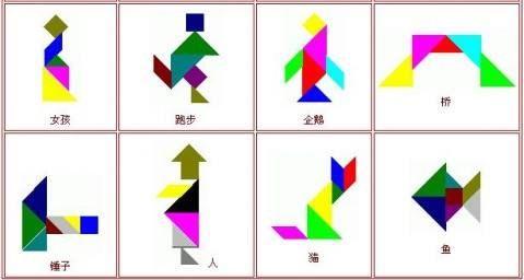 七巧板是一种拼图游戏,增强小朋友的手部智能,耐性和观察力.