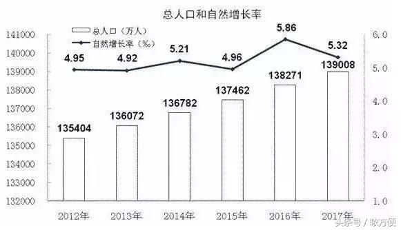 出生人口性别比_上海2018年出生人口