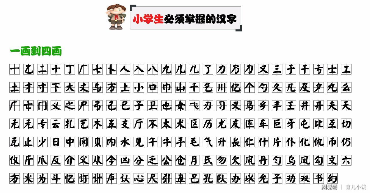 """世界上笔画最少的汉字是什么汉字最少的字不要说""""一"""""""