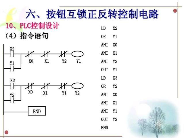 电气控制电路~plc接线,梯形图,指令表的转化,老电工一