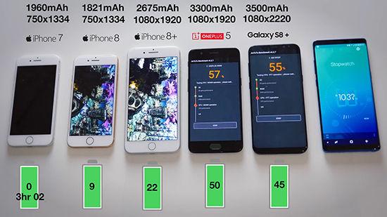 iPhone 7\/8\/8+三星S8一加5续航对比测试:苹果
