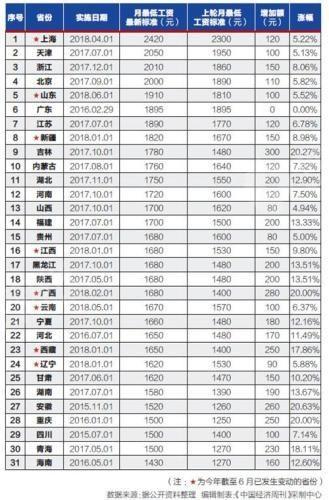 2017中国各省经济总量_中国各省地图(2)