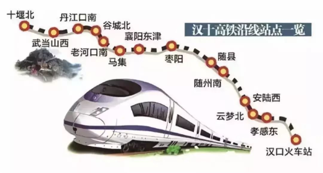 信息量巨大 襄阳首座高铁站规划出炉 规模全省第二 将对接2条地铁 附高清效果图