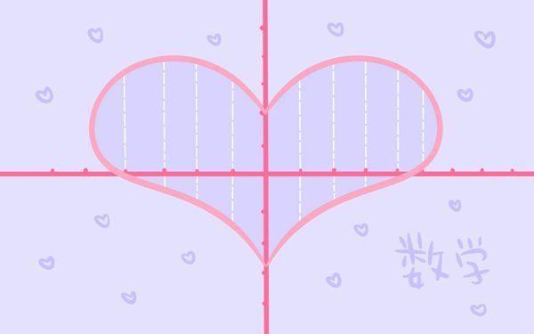 19线(直线,切线,弦),曲线(椭圆,双曲线,抛物线),点(中点),图形(三角形