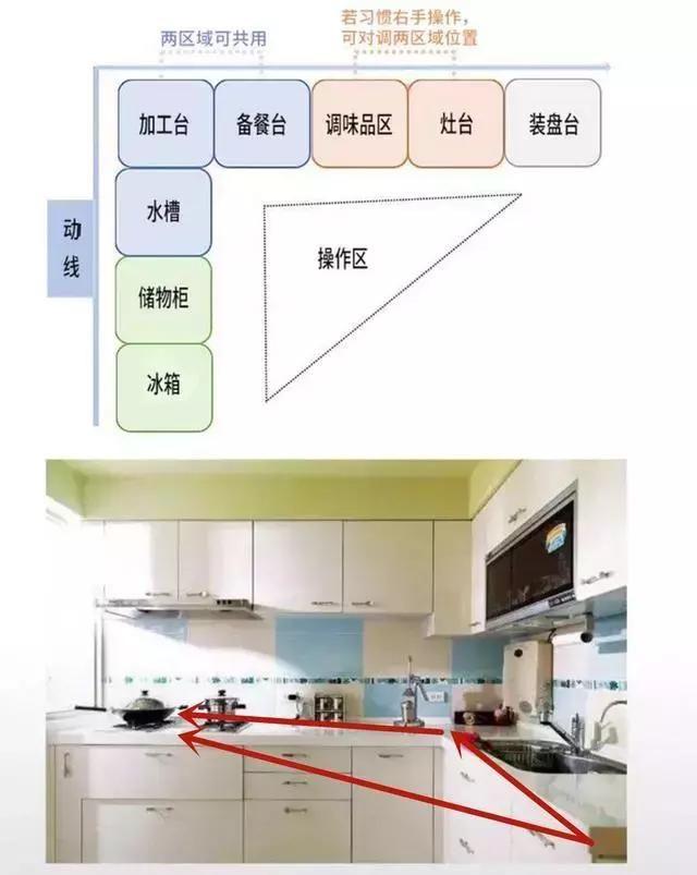 这11个图片布局明了没搞懂就装修开工,摆家具海马尺寸大全香港家具图片