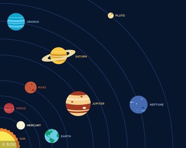 简易宇宙说明书(12)太阳系之旅~ 柯伊伯带 之 冥王星图片