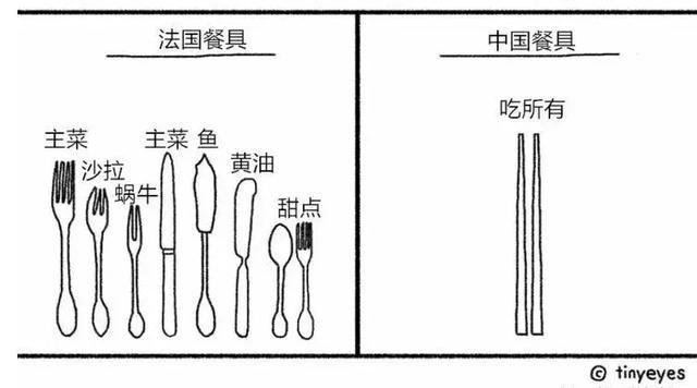 在中国的老外画的中西方对比漫画,戳心了!好目录漫画图片