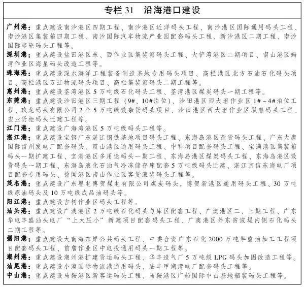 """广东推进粤港澳大湾区建设""""施工图""""和""""任务书""""出炉!"""