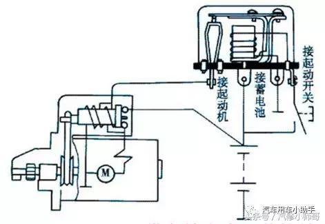汽车 正文  纵观发动机的点火原理来说火花塞高压放电点燃混合气,使其