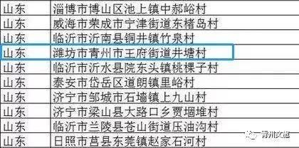 青州井塘古村拟入选全国乡村旅游重点村名录乡村名单