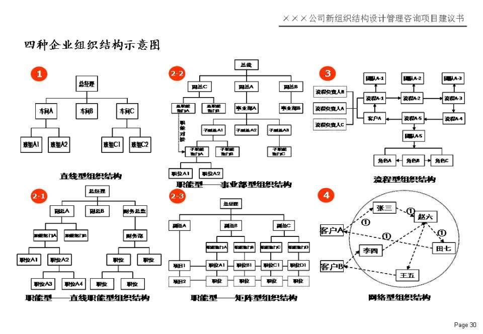 广州,8月24-25日,举办《新组织设计三引擎模型》公开课,感兴趣的朋友可在公号(组织形态管理)后台留言咨询。 电子书《大转形--新商业时代中国企业转型之道》已发布,PC端、移动端均可阅读,感兴趣的朋友可在公号(组织形态管理)后台输入关键字:组织形态管理获得下载地址。 电子书《大转形--新组织变革方略与最佳实践》已发布,感兴趣的朋友可在公号(组织形态管理)后台输入关键字:三引擎模型,获得下载地址。 《进化:组织形态管理》一书全网断货,有需要的朋友可在公号(组织形态管理)后台留言购买正版。