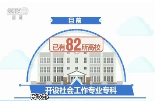 民政部:348所高校开设社工专业本科教育