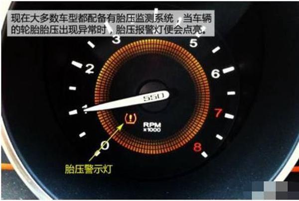最全汽车仪表盘指示灯图解,以后故障灯亮了也不怕看不