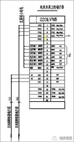 计量回路安装接线图