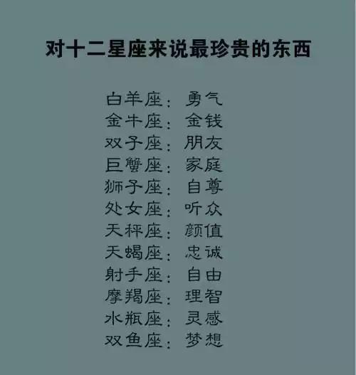最喜欢v代表的十二星座排行榜,十二星座代表的古代诗人金牛座和双子座适合图片