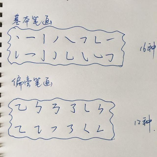 练钢笔字的基础,练字有效果,零手册练钢笔字技巧v基础机械软件版百度云图片
