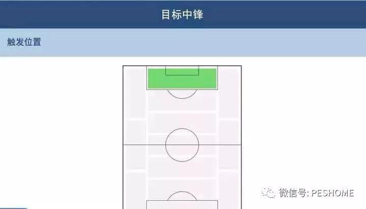 实况足球手游版场上各位置与风格的最优搭配方