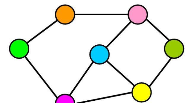 <b>数据结构:图基本介绍</b>