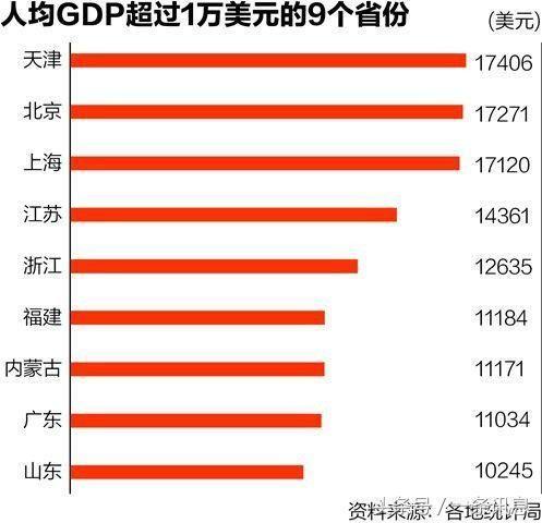 华西村人均收入_江苏人均收入排名