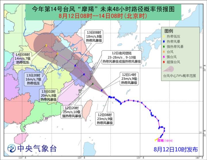 """推荐:渔船回港人员转移舟山防御台风""""摩羯""""!"""