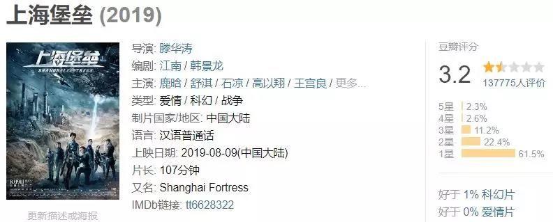"""《上海堡垒》""""爆""""了, 加速一个时代的终结"""