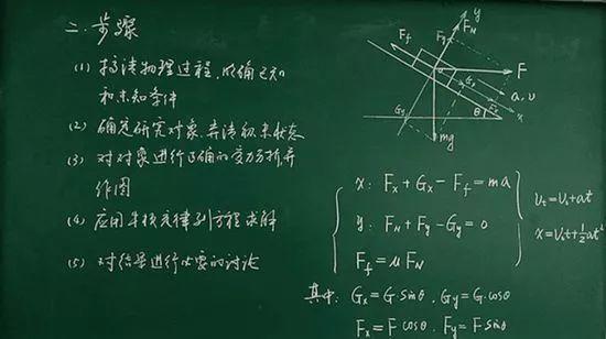 教师资格证面试板书技巧都在这里了,另附各学