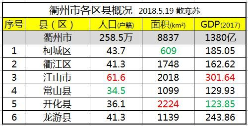江山市人口GDP_江郎山江山市