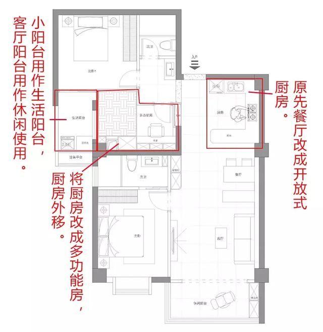 不足 廚房夾在兩個臥室中間,可能油煙會通過陽臺飄進臥室; 都是采用