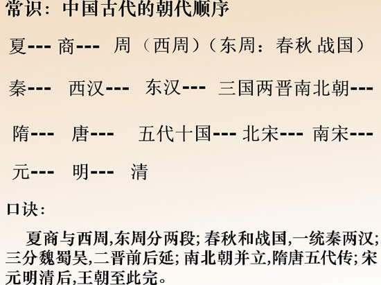 中国历史朝代顺口溜|中国历史朝代顺序年表(完