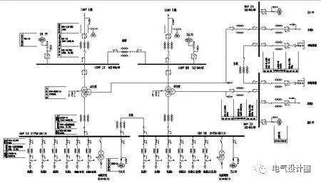 二次侧采用单母线接线  进线采用负荷开关  专用的电能计量柜  pt柜